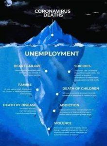 Unemployment Impacts