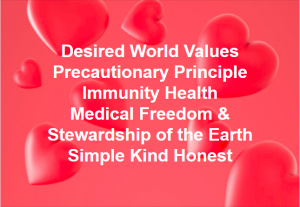 Desired World Values
