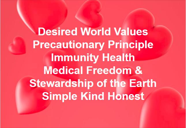 Desired World Values